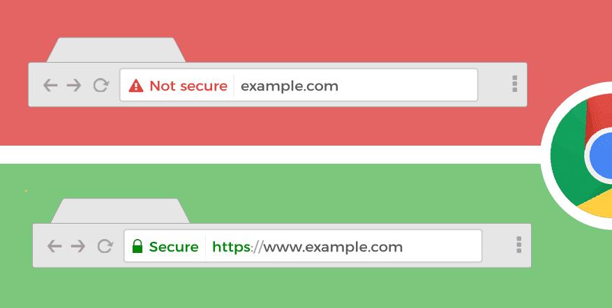 SSL Certificate SiteGround - Linkinet